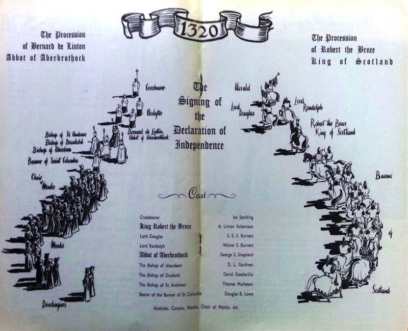 Arbroath, Illustration of the Declaration scene's arrangement from 1950.